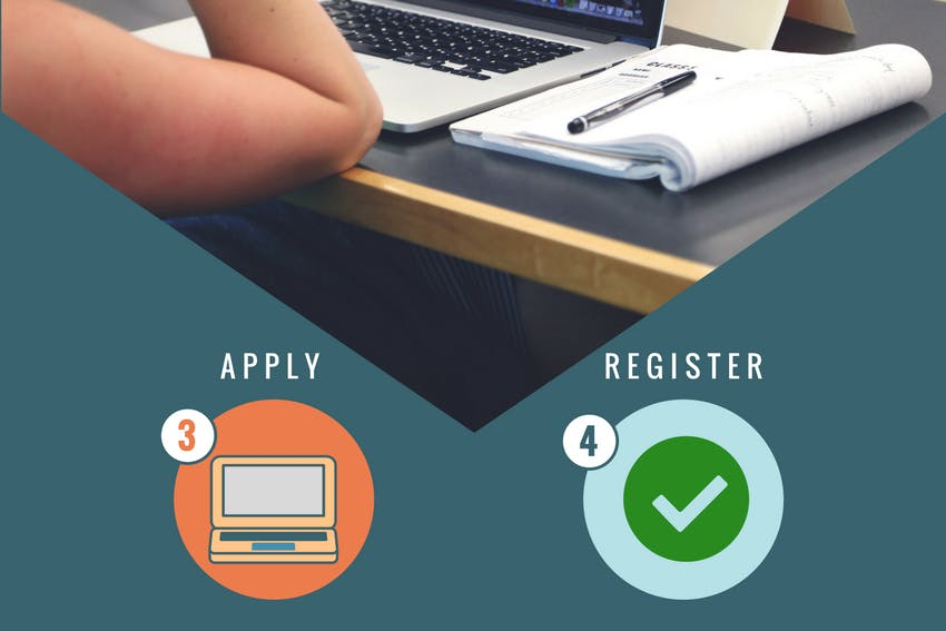 How to apply and register