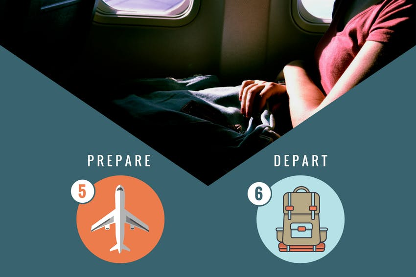 How to prepare for your internship abroad