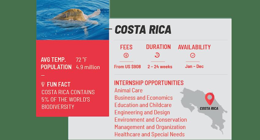Best internship programs Costa Rica