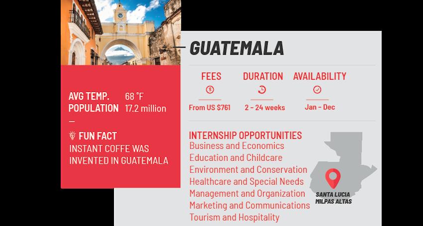 Best internship programs Guatemala