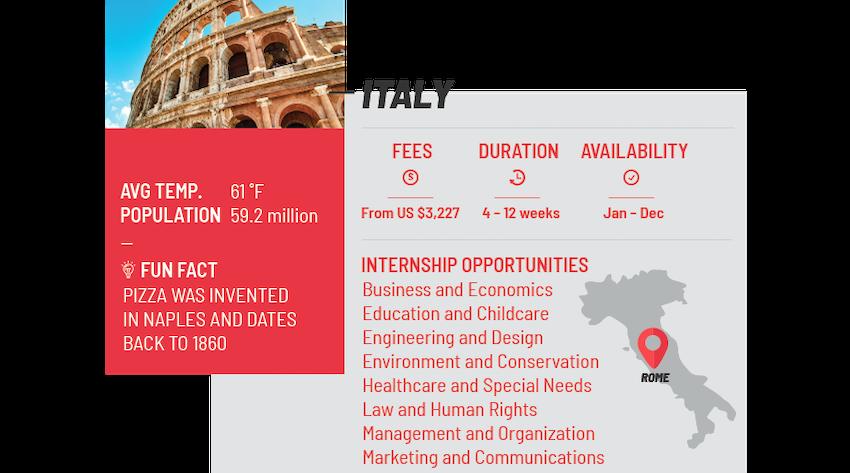 Best internship programs Italy