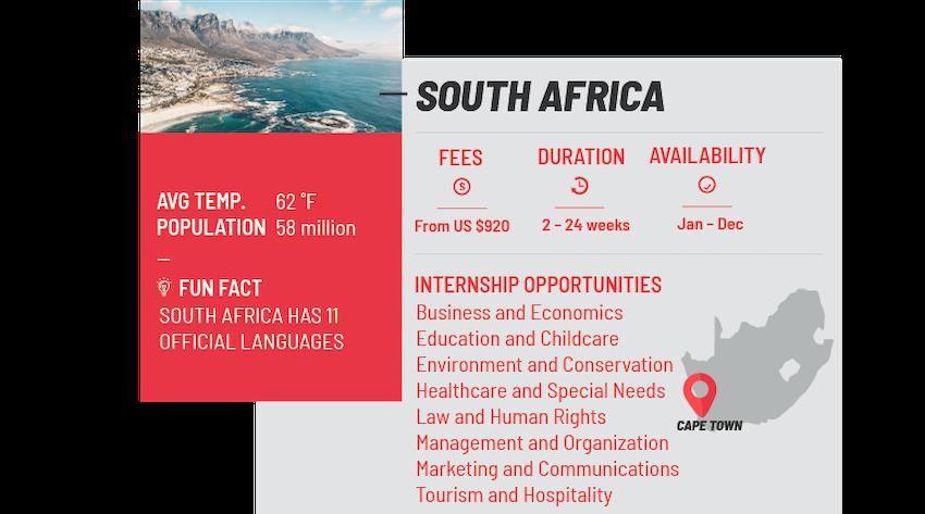Best internship programs South Africa