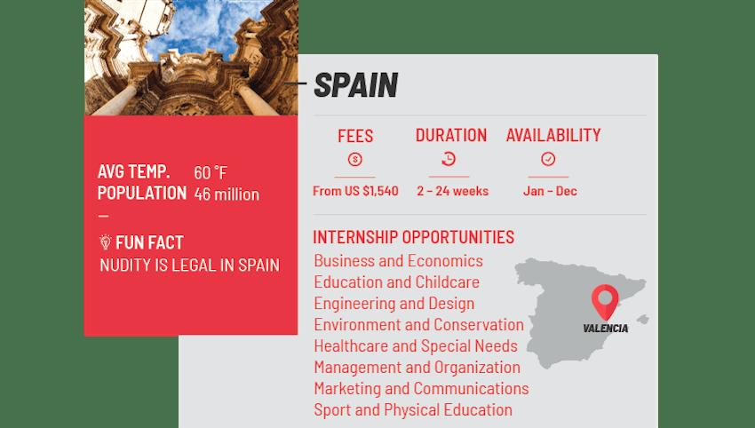 Best internship programs Spain