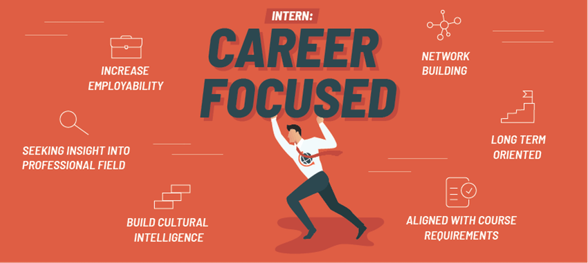 internship abroad key skills
